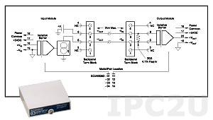 SCM5B392-12 from Dataforth Corporation