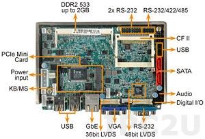 WAFER-945GSELVDS2-N270-R10