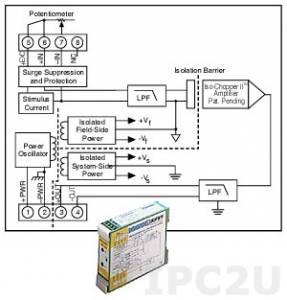 DSCA36-02C from Dataforth Corporation