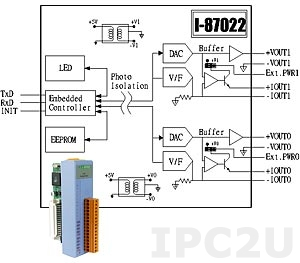 I-87022 CR from ICP DAS