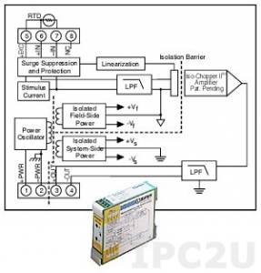 DSCA34-01C from Dataforth Corporation
