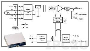 SCM5B30-01 from Dataforth Corporation